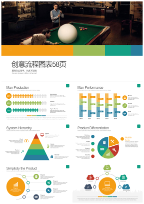 简约季度业绩总结述职报告高级流程图表PPT模版