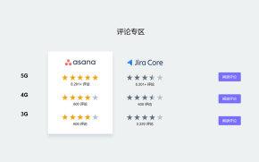 产品分类对比评论ui响应式布局